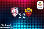 CALCIO, Suicidio della Roma a Cagliari (2-2): pari in rimonta al 95°!