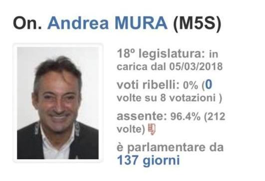 POLITICA, Maldestra corsa dei grillini a scaricare l'onorevole Mura: dopo Puddu, anche Corda, ma spunta un video