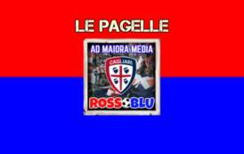 CALCIO, Le pagelle di Cagliari-Palermo