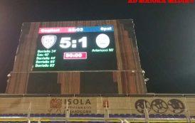 CALCIO, Il Cagliari travolge la Spal (5-1) e supera il turno in Coppa Italia