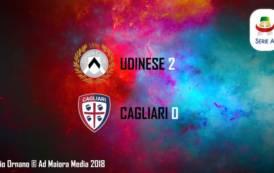 CALCIO, Udinese-Cagliari 2-0: il 2018 si chiude con un tonfo